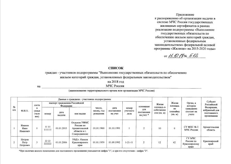 методические рекомендации по гдзс 2013 ворд